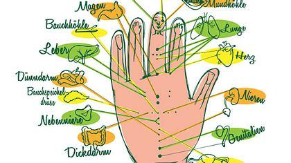 Gesund durch Handmassage