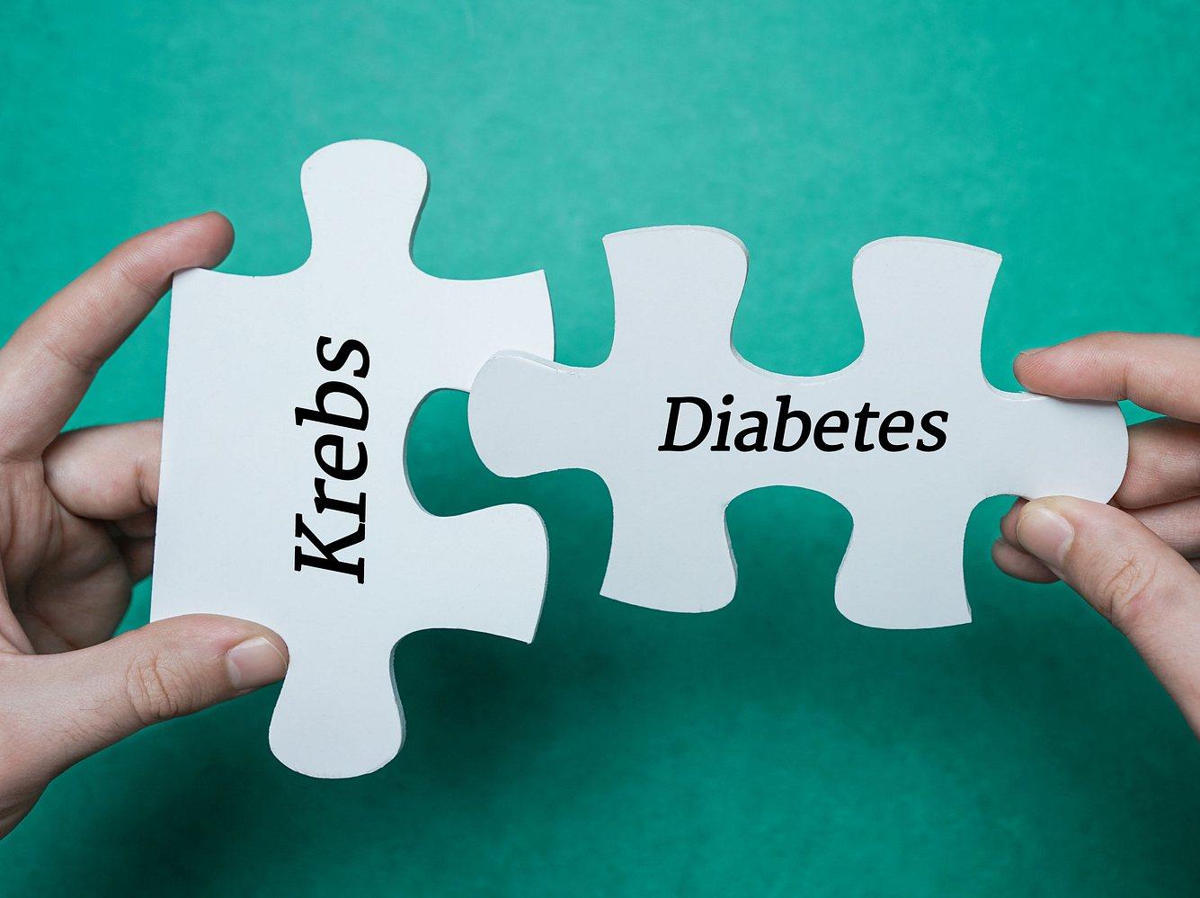Zusammenhang von Krebs und Diabetes.
