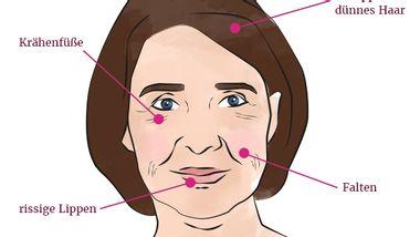 Wie Ihr Gesicht zeigt, was Ihr Körper braucht