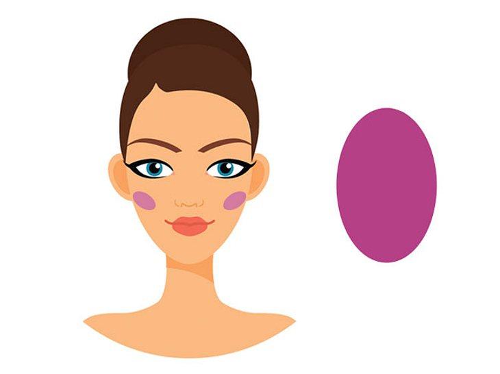 Rouge passend zu ovaler Gesichtsform auftragen